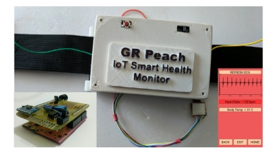 GR Peach Based Smart Health Monitoring System with IoT